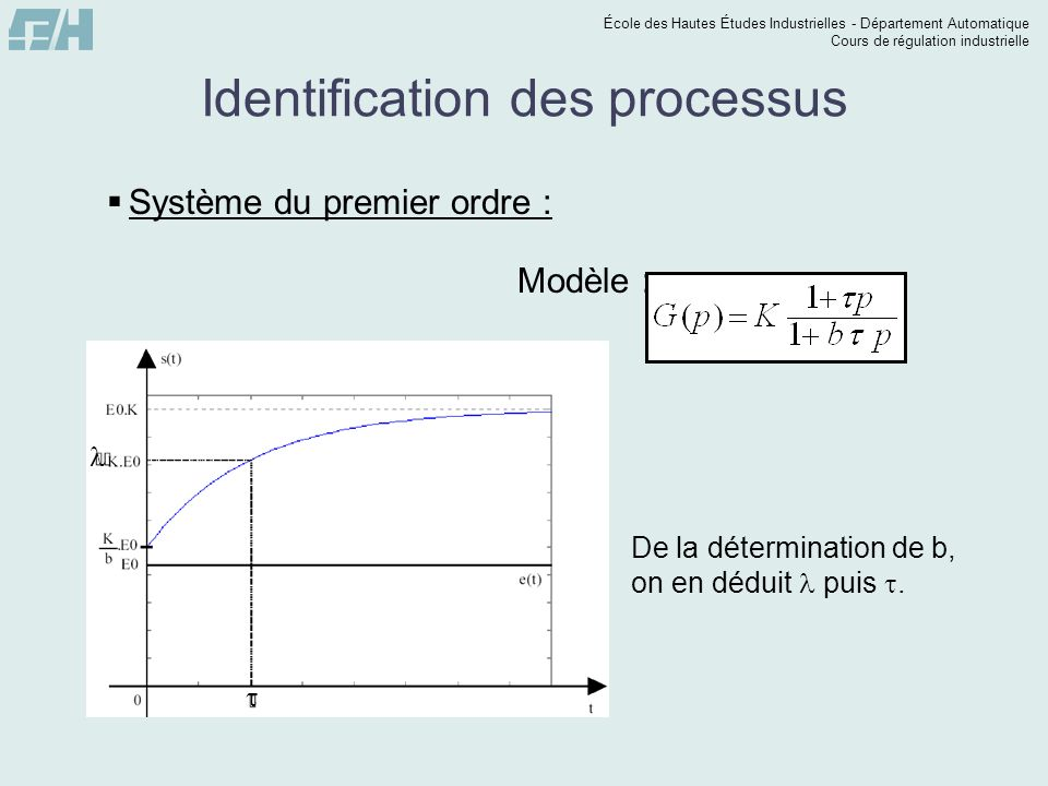 École des Hautes Études Industrielles - Département Automatique Cours de régulation industrielle Identification des processus Système du premier ordre : Modèle de BROIDA Modèle = Le modèle de Broïda prend en compte les retards purs.