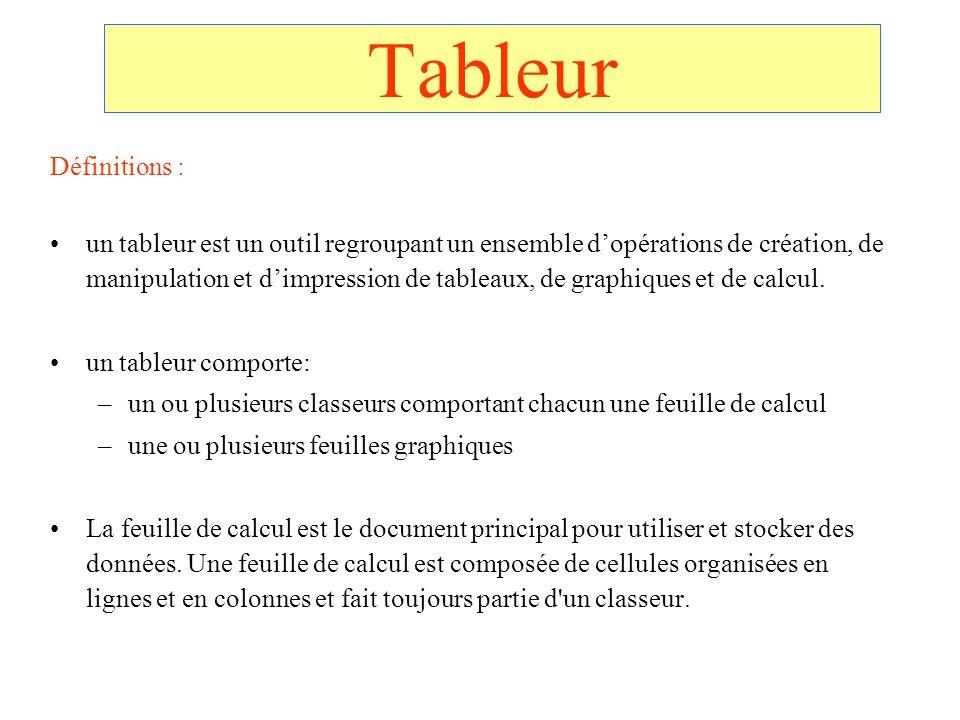 Tableur Définitions : un tableur est un outil regroupant un ensemble dopérations de création, de manipulation et dimpression de tableaux, de graphique