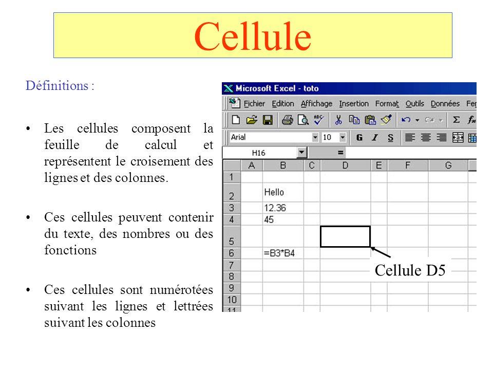 Cellule Définitions : Les cellules composent la feuille de calcul et représentent le croisement des lignes et des colonnes. Ces cellules peuvent conte
