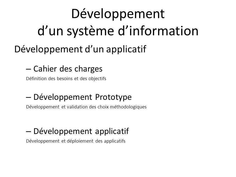 Développement dun système dinformation Développement dun applicatif – Cahier des charges Définition des besoins et des objectifs – Développement Prototype Développement et validation des choix méthodologiques – Développement applicatif Développement et déploiement des applicatifs