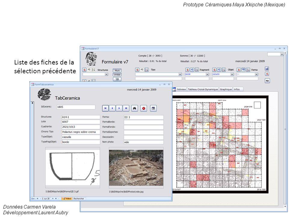 Prototype Céramiques Maya Xkipche (Mexique) Données Carmen Varela Développement Laurent Aubry Liste des fiches de la sélection précédente