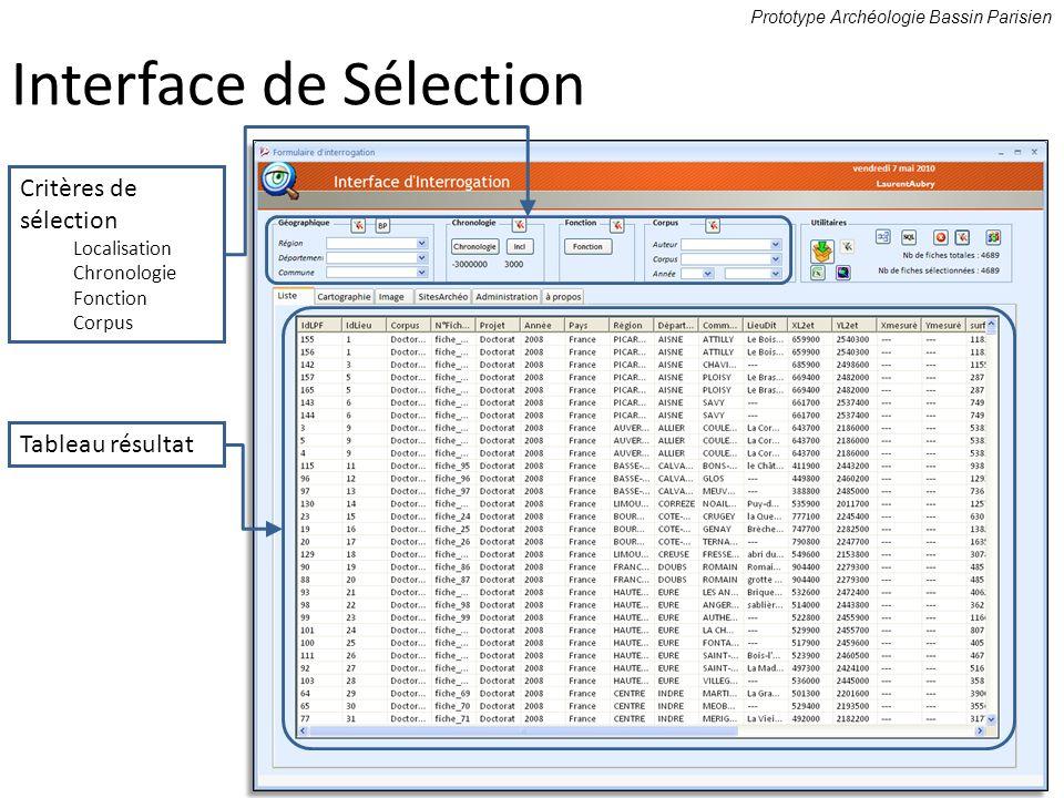 Prototype Archéologie Bassin Parisien Critères de sélection Localisation Chronologie Fonction Corpus Tableau résultat Utilitaires Export vers Excel Export en SQL Schéma relationnel … Interface de Sélection