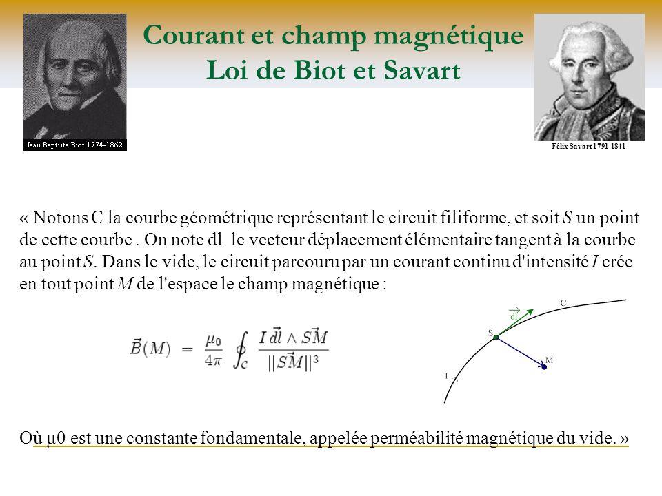 Courant et champ magnétique Loi de Biot et Savart « Notons C la courbe géométrique représentant le circuit filiforme, et soit S un point de cette cour