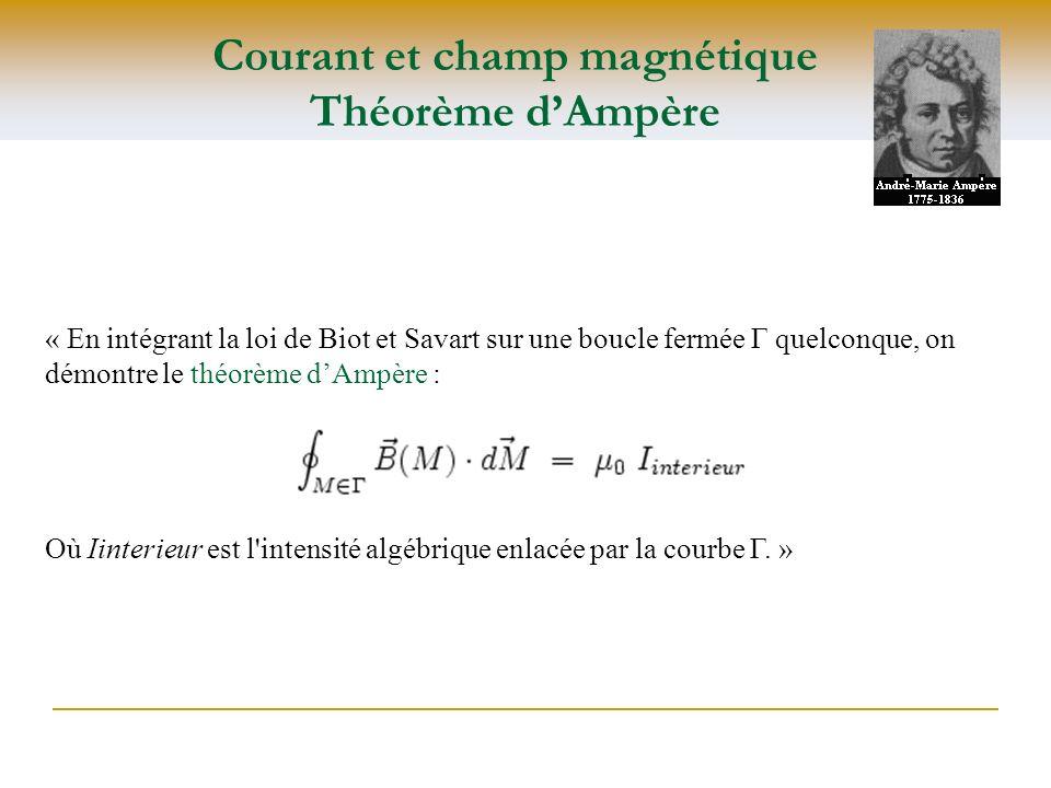 Courant et champ magnétique Théorème dAmpère « En intégrant la loi de Biot et Savart sur une boucle fermée Γ quelconque, on démontre le théorème dAmpè