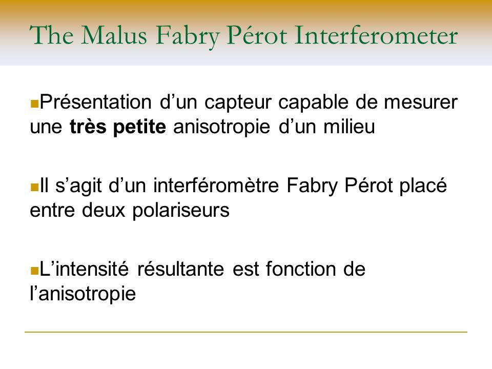 The Malus Fabry Pérot Interferometer Présentation dun capteur capable de mesurer une très petite anisotropie dun milieu Il sagit dun interféromètre Fa