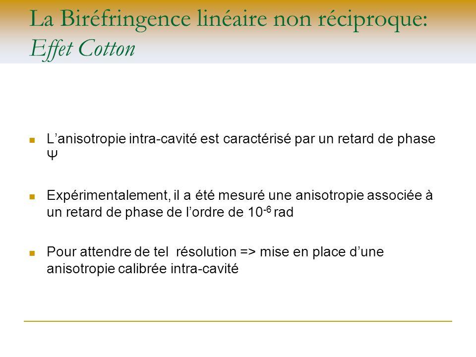 La Biréfringence linéaire non réciproque: Effet Cotton Lanisotropie intra-cavité est caractérisé par un retard de phase Ψ Expérimentalement, il a été