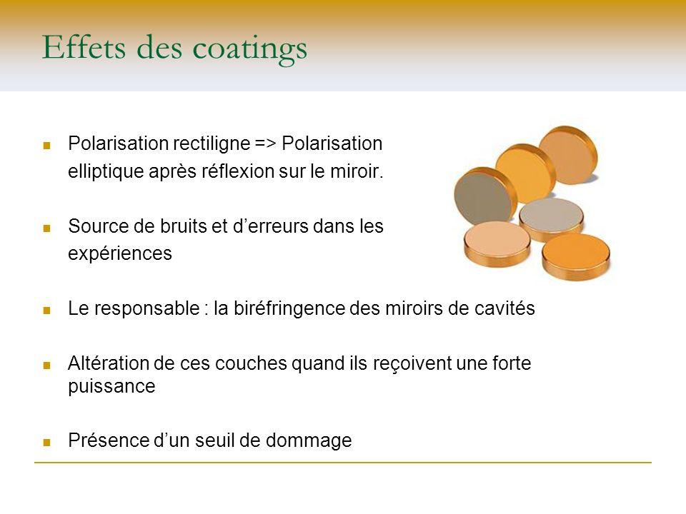 Effets des coatings Polarisation rectiligne => Polarisation elliptique après réflexion sur le miroir. Source de bruits et derreurs dans les expérience