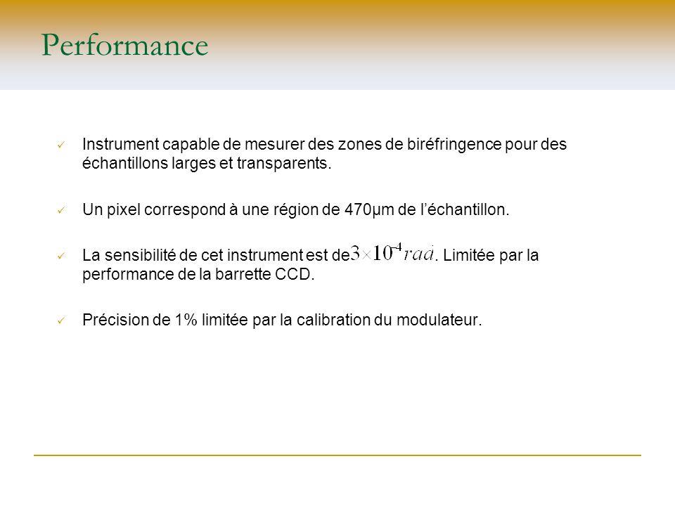 Performance Instrument capable de mesurer des zones de biréfringence pour des échantillons larges et transparents. Un pixel correspond à une région de