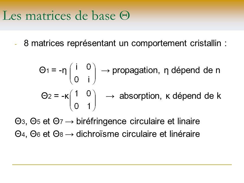 Les matrices de base Θ - 8 matrices représentant un comportement cristallin : Θ 1 = -η propagation, η dépend de n Θ 2 = -κ absorption, κ dépend de k Θ