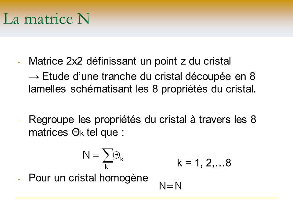 Relation entre matrices M et N - M matrice de Jones du cristal: N = M -1 et M = exp (Nz) - Matrice M en fonction des éléments de N (n 1, n 2, n 3 et n 4 ):