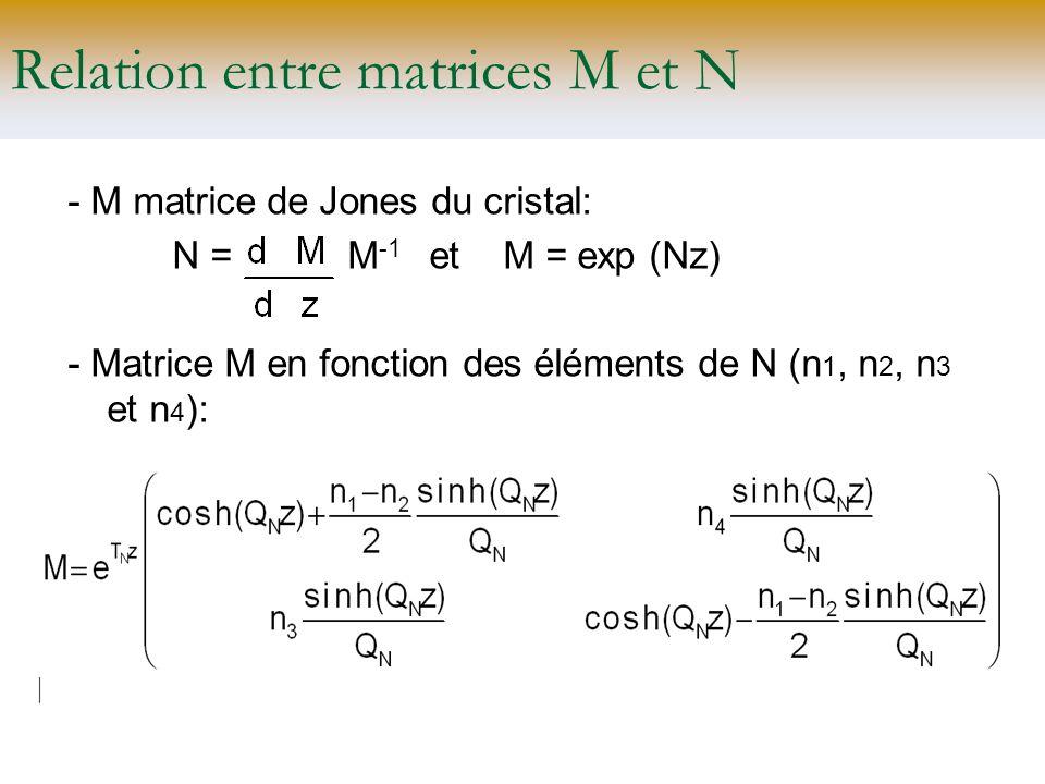 Relation entre matrices M et N - M matrice de Jones du cristal: N = M -1 et M = exp (Nz) - Matrice M en fonction des éléments de N (n 1, n 2, n 3 et n