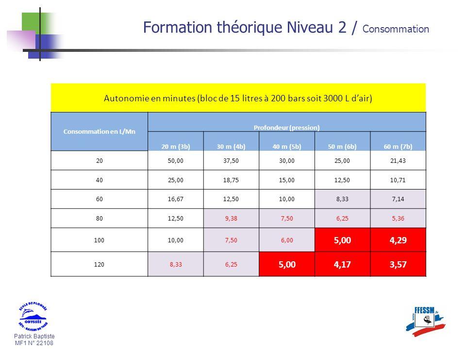 Patrick Baptiste MF1 N° 22108 Formation théorique Niveau 2 / Consommation Autonomie en minutes (bloc de 15 litres à 200 bars soit 3000 L dair) Consomm