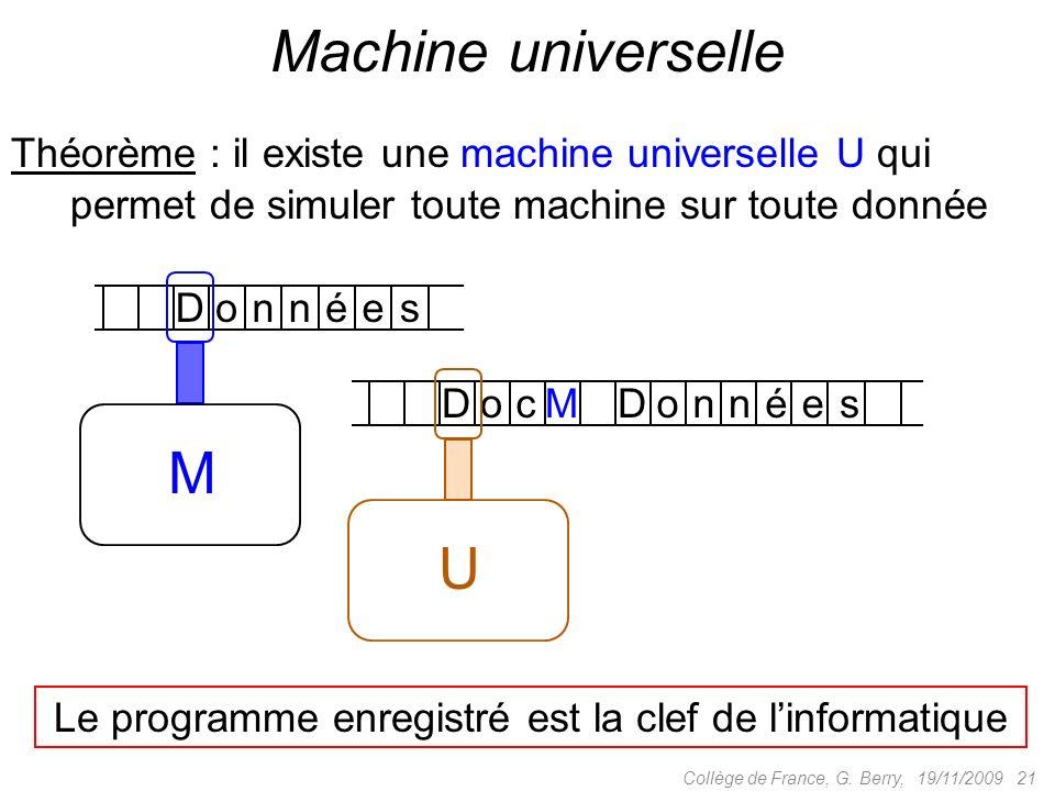 Théorème : il existe une machine universelle U qui permet de simuler toute machine sur toute donnée 19/11/2009 21Collège de France, G.