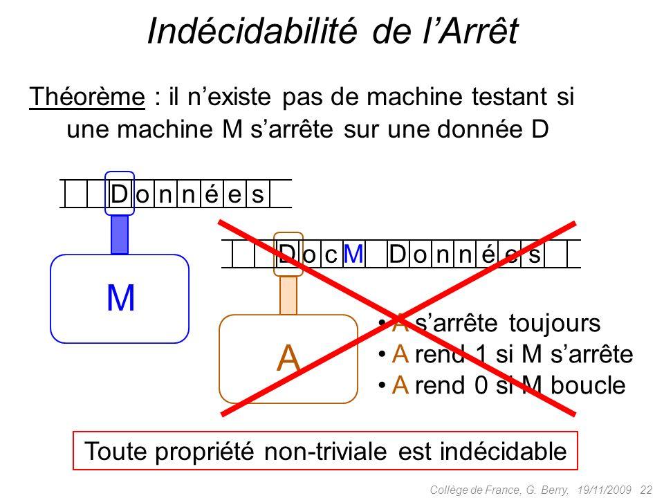 Théorème : il nexiste pas de machine testant si une machine M sarrête sur une donnée D 19/11/2009 22Collège de France, G.
