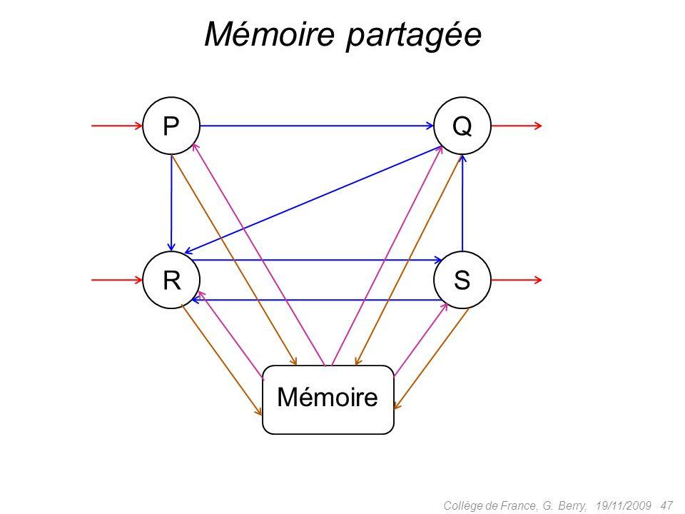 19/11/2009 47Collège de France, G. Berry, Mémoire partagée PQ RS Mémoire