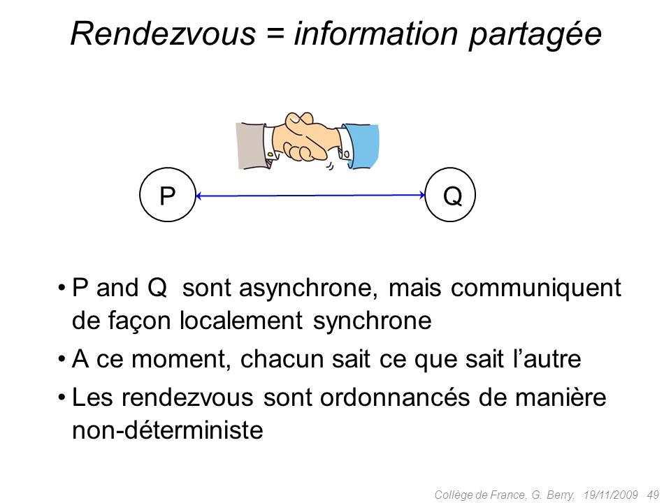 P and Q sont asynchrone, mais communiquent de façon localement synchrone A ce moment, chacun sait ce que sait lautre Les rendezvous sont ordonnancés de manière non-déterministe 19/11/2009 49Collège de France, G.