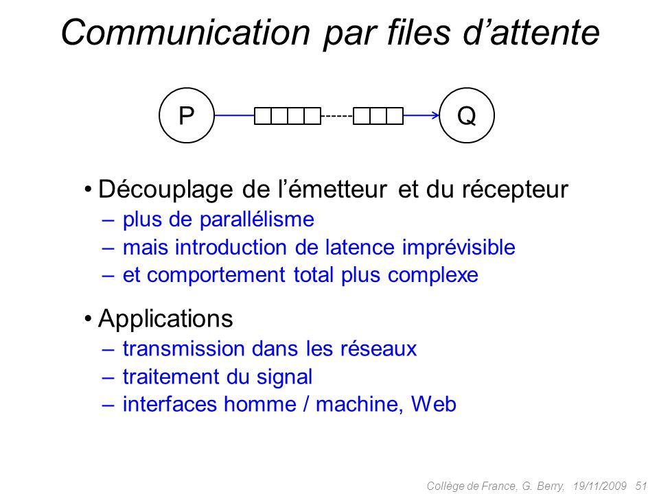 Découplage de lémetteur et du récepteur – plus de parallélisme – mais introduction de latence imprévisible – et comportement total plus complexe 19/11/2009 51Collège de France, G.
