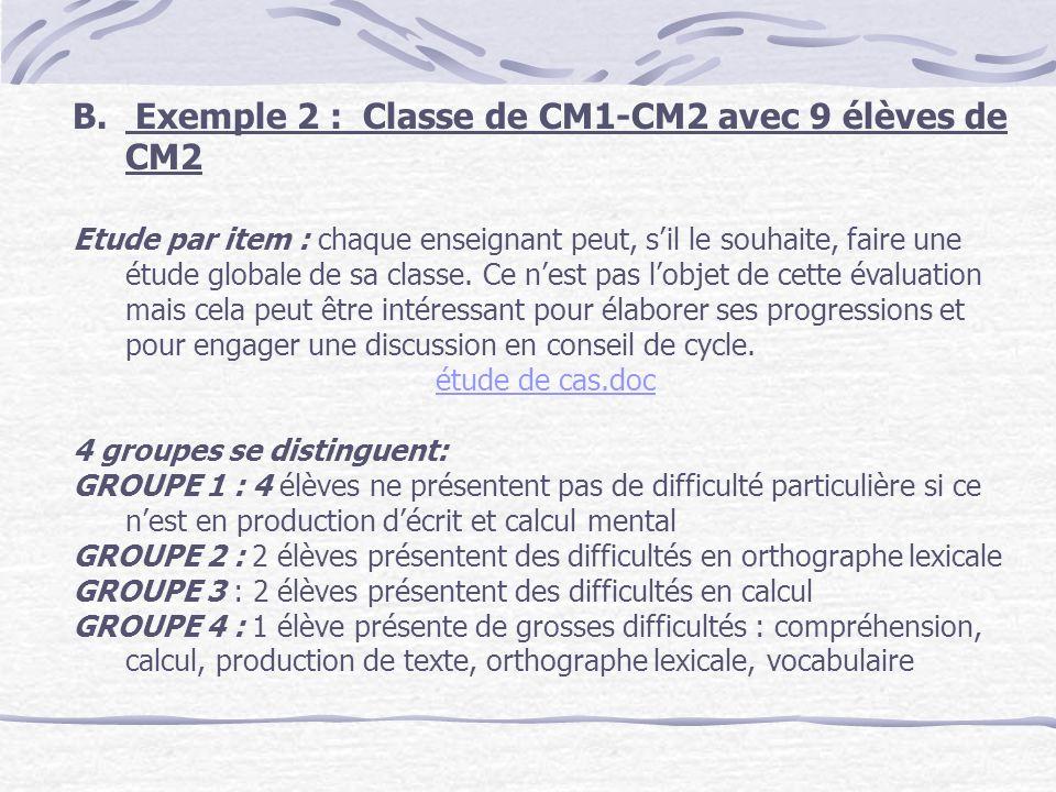 B. Exemple 2 : Classe de CM1-CM2 avec 9 élèves de CM2 Etude par item : chaque enseignant peut, sil le souhaite, faire une étude globale de sa classe.