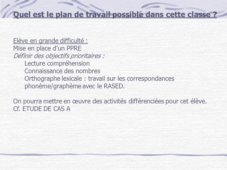 Quel est le plan de travail possible dans cette classe ? Elève en grande difficulté : Mise en place dun PPRE Définir des objectifs prioritaires : Lect