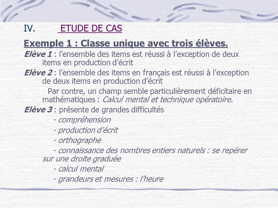 IV. ETUDE DE CAS Exemple 1 : Classe unique avec trois élèves. Elève 1 : lensemble des items est réussi à lexception de deux items en production décrit