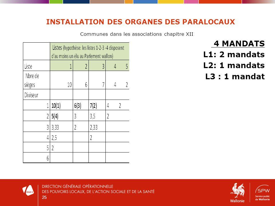 25 INSTALLATION DES ORGANES DES PARALOCAUX Communes dans les associations chapitre XII 4 MANDATS L1: 2 mandats L2: 1 mandats L3 : 1 mandat