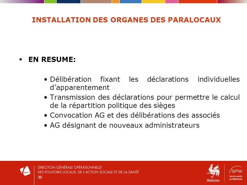 30 INSTALLATION DES ORGANES DES PARALOCAUX EN RESUME: Délibération fixant les déclarations individuelles dapparentement Transmission des déclarations