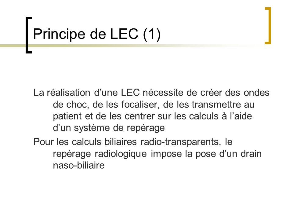 Principe de LEC (1) La réalisation dune LEC nécessite de créer des ondes de choc, de les focaliser, de les transmettre au patient et de les centrer su