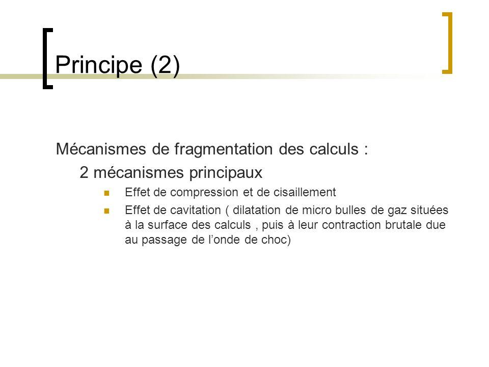 Principe (2) Mécanismes de fragmentation des calculs : 2 mécanismes principaux Effet de compression et de cisaillement Effet de cavitation ( dilatatio