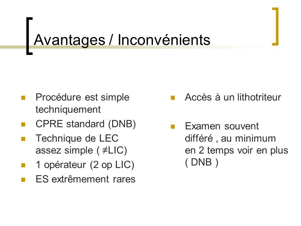 Avantages / Inconvénients Procédure est simple techniquement CPRE standard (DNB) Technique de LEC assez simple ( LIC) 1 opérateur (2 op LIC) ES extrêm