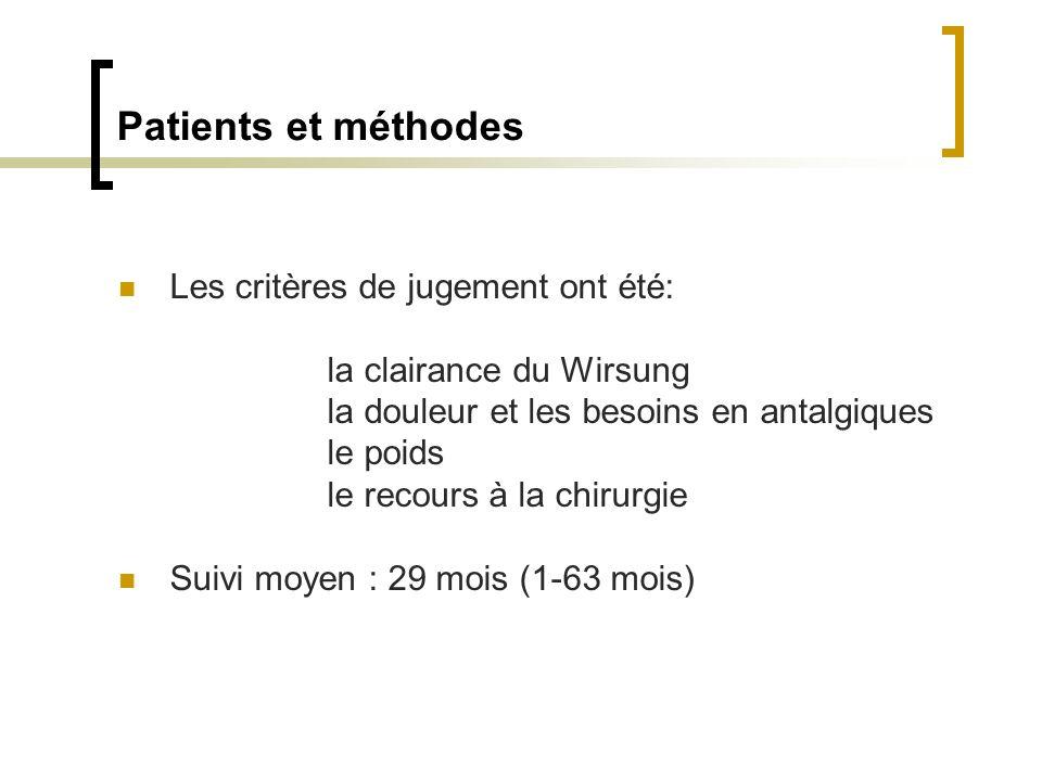 Patients et méthodes Les critères de jugement ont été: la clairance du Wirsung la douleur et les besoins en antalgiques le poids le recours à la chiru