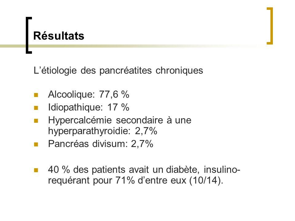 Résultats Létiologie des pancréatites chroniques Alcoolique: 77,6 % Idiopathique: 17 % Hypercalcémie secondaire à une hyperparathyroidie: 2,7% Pancréa