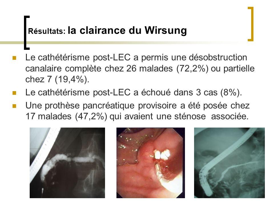 Résultats: la clairance du Wirsung Le cathétérisme post-LEC a permis une désobstruction canalaire complète chez 26 malades (72,2%) ou partielle chez 7