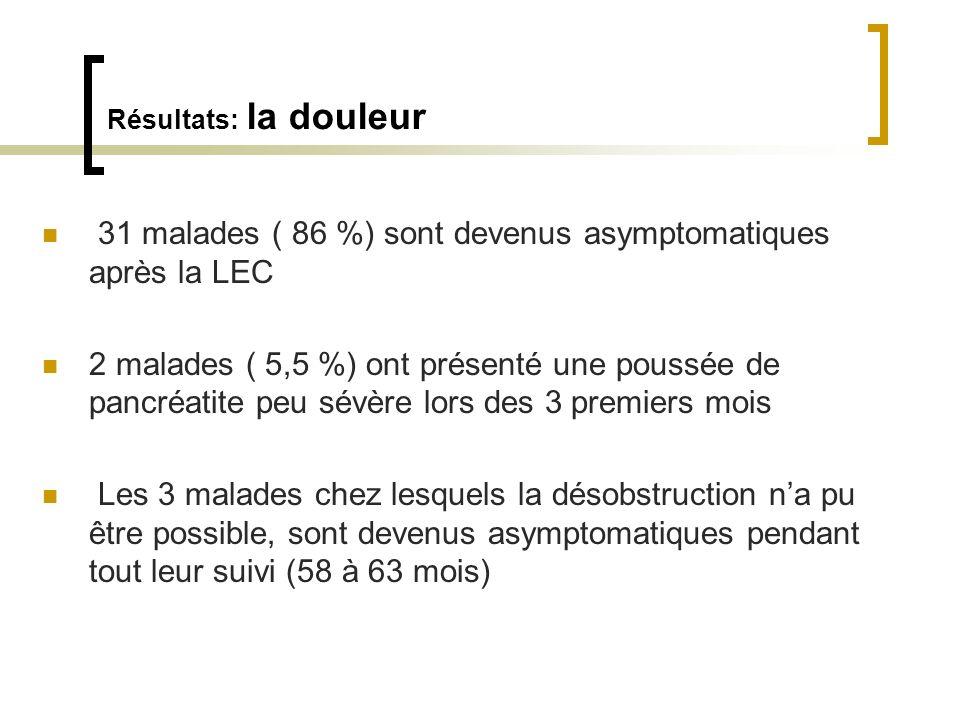 Résultats: la douleur 31 malades ( 86 %) sont devenus asymptomatiques après la LEC 2 malades ( 5,5 %) ont présenté une poussée de pancréatite peu sévè