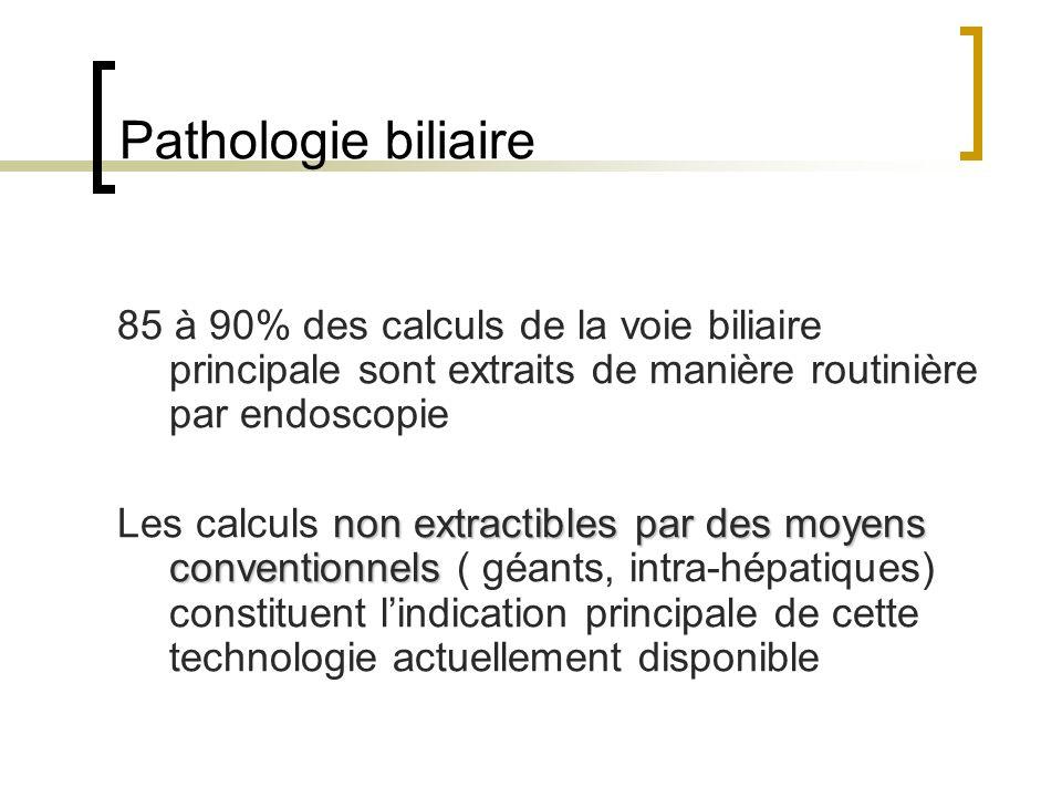 Pathologie biliaire 85 à 90% des calculs de la voie biliaire principale sont extraits de manière routinière par endoscopie non extractibles par des mo