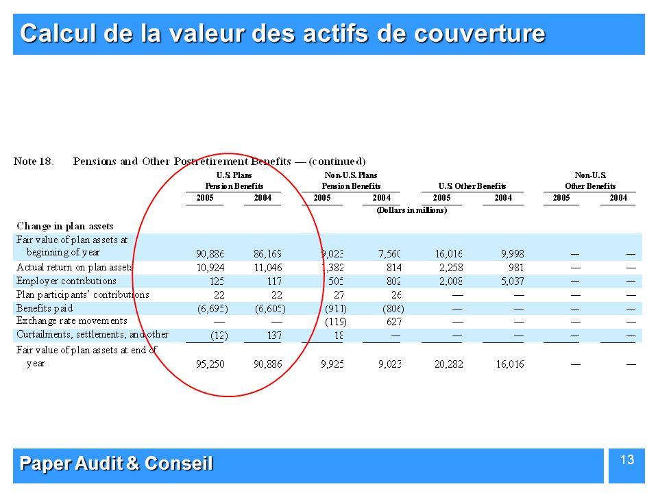 Paper Audit & Conseil 13 Calcul de la valeur des actifs de couverture