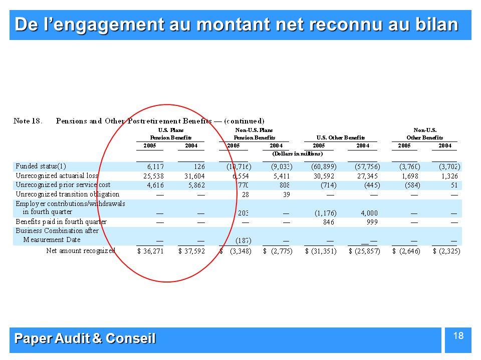 Paper Audit & Conseil 18 De lengagement au montant net reconnu au bilan