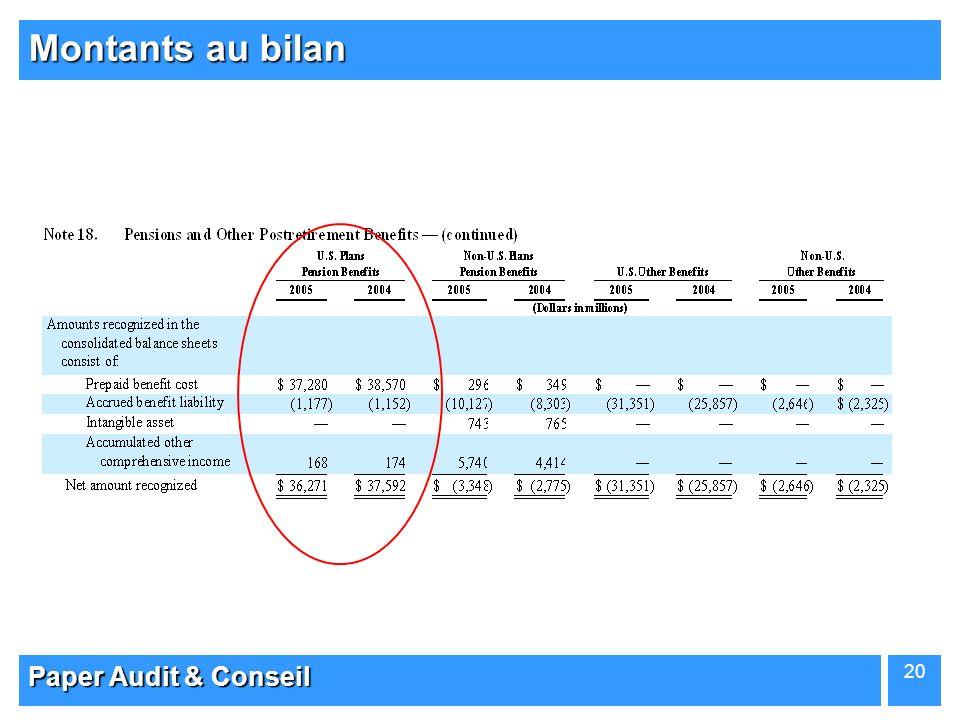 Paper Audit & Conseil 20 Montants au bilan