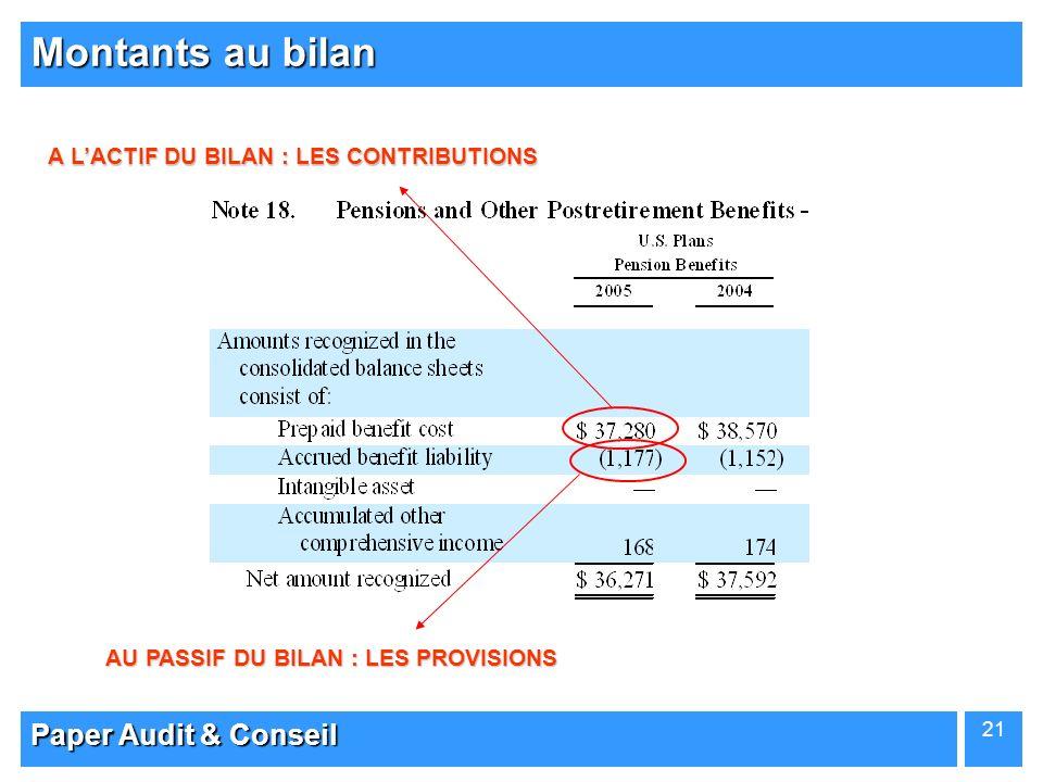 Paper Audit & Conseil 21 Montants au bilan A LACTIF DU BILAN : LES CONTRIBUTIONS AU PASSIF DU BILAN : LES PROVISIONS
