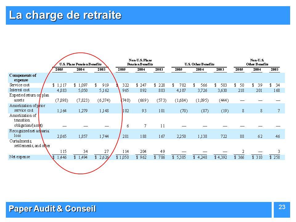 Paper Audit & Conseil 23 La charge de retraite