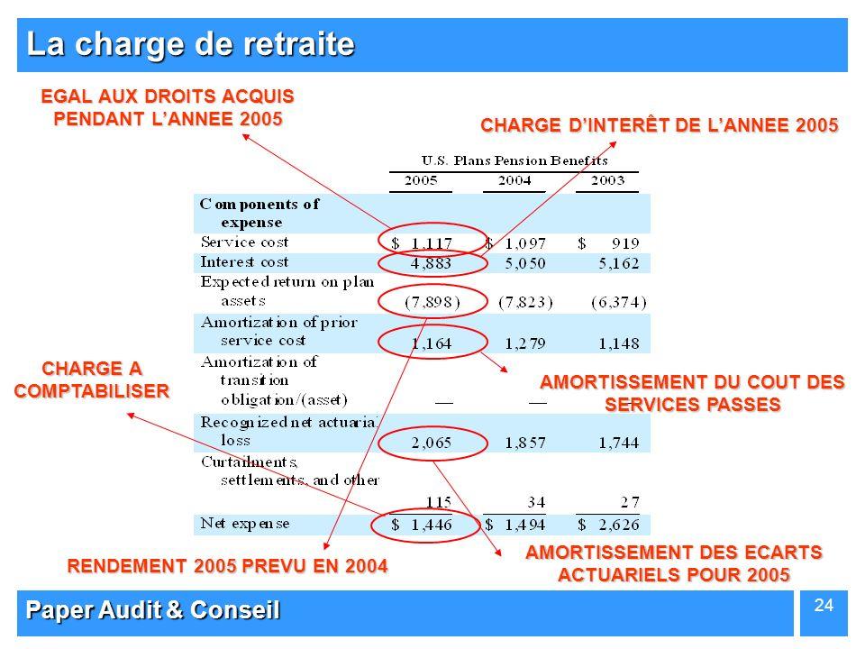 Paper Audit & Conseil 24 La charge de retraite EGAL AUX DROITS ACQUIS PENDANT LANNEE 2005 CHARGE DINTERÊT DE LANNEE 2005 RENDEMENT 2005 PREVU EN 2004