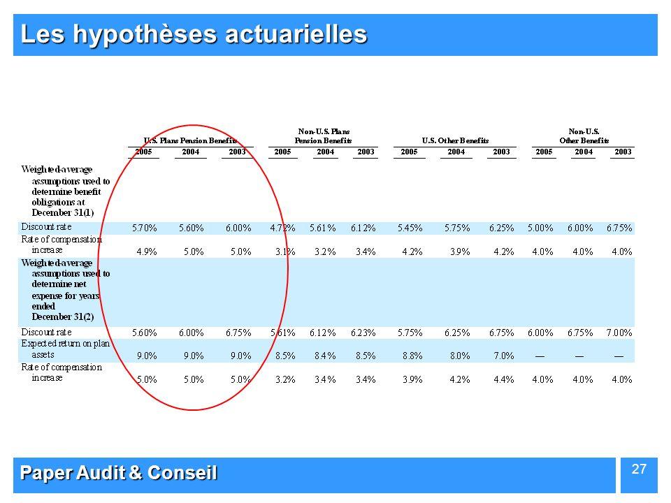Paper Audit & Conseil 27 Les hypothèses actuarielles