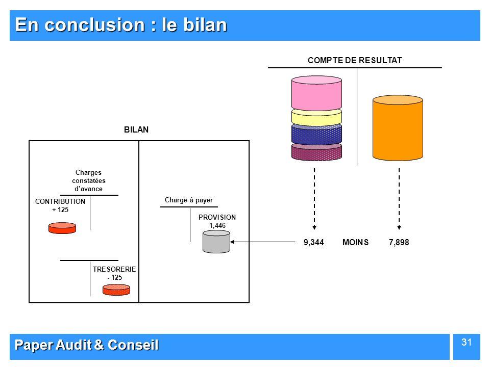 Paper Audit & Conseil 31 En conclusion : le bilan BILAN CONTRIBUTION + 125 TRESORERIE - 125 9,3447,898 PROVISION 1,446 COMPTE DE RESULTAT MOINS Charge