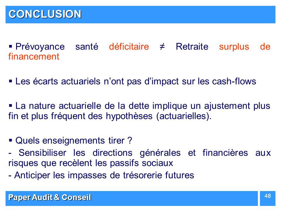 Paper Audit & Conseil 48 CONCLUSION Prévoyance santé déficitaire Retraite surplus de financement Les écarts actuariels nont pas dimpact sur les cash-f