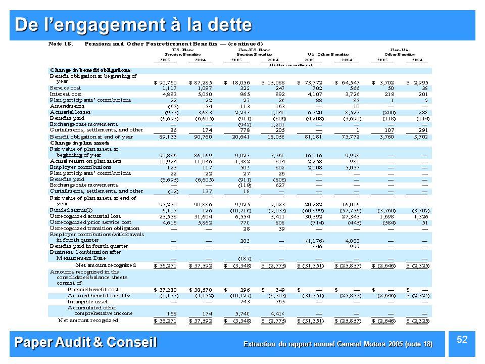 Paper Audit & Conseil 52 De lengagement à la dette Extraction du rapport annuel General Motors 2005 (note 18)