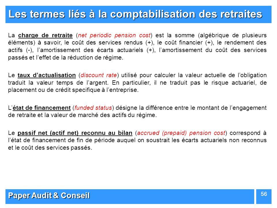 Paper Audit & Conseil 56 Les termes liés à la comptabilisation des retraites La charge de retraite (net periodic pension cost) est la somme (algébriqu