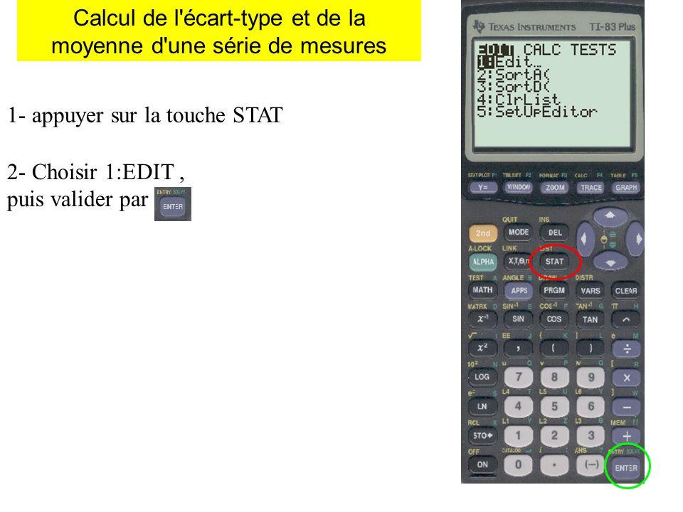 Calcul de l'écart-type et de la moyenne d'une série de mesures 1- appuyer sur la touche STAT 2- Choisir 1:EDIT, puis valider par