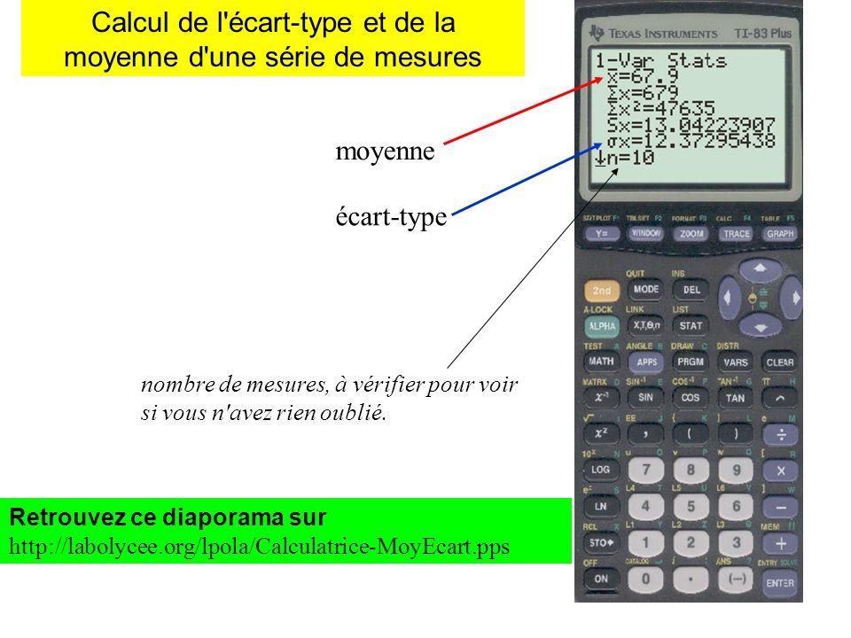Calcul de l'écart-type et de la moyenne d'une série de mesures moyenneécart-type nombre de mesures, à vérifier pour voir si vous n'avez rien oublié. R