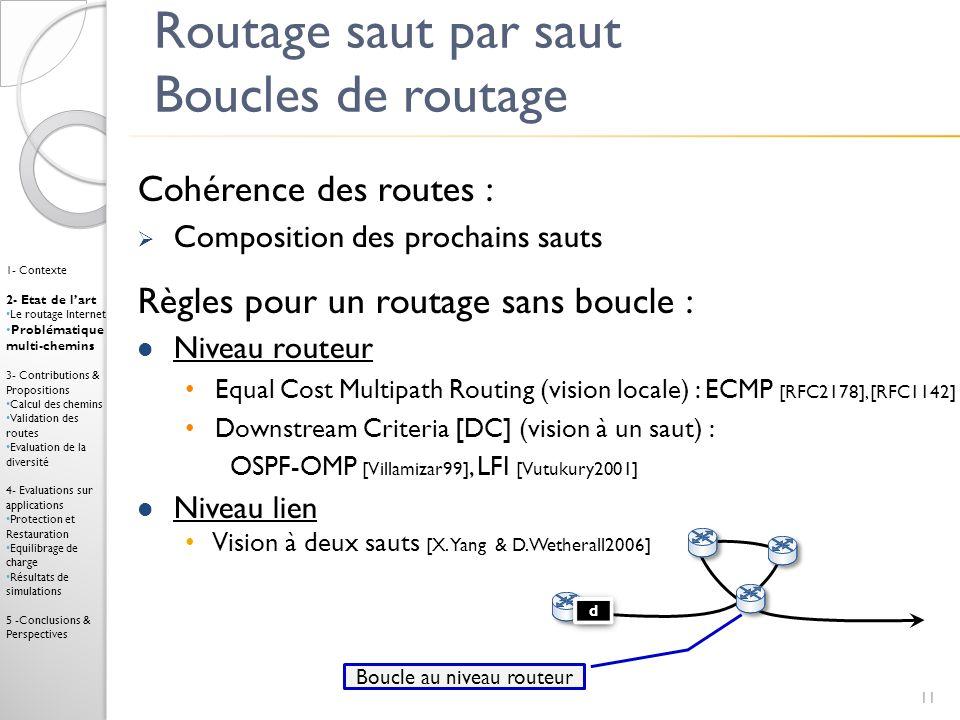 Routage saut par saut Boucles de routage Règles pour un routage sans boucle : Niveau routeur Equal Cost Multipath Routing (vision locale) : ECMP [RFC2