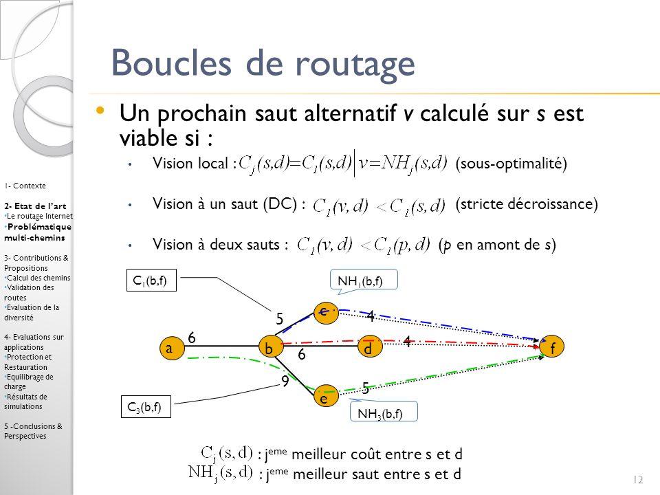 Boucles de routage 12 1- Contexte 2- Etat de lart Le routage Internet Problématique multi-chemins 3- Contributions & Propositions Calcul des chemins V