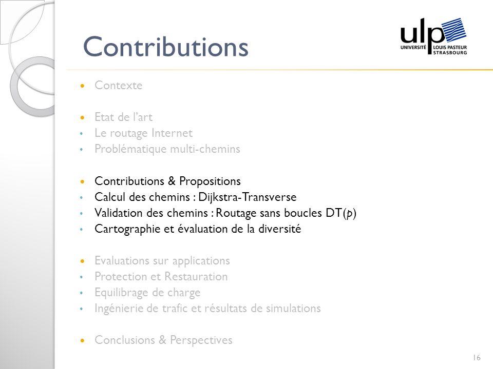 Contributions Contexte Etat de lart Le routage Internet Problématique multi-chemins Contributions & Propositions Calcul des chemins : Dijkstra-Transve